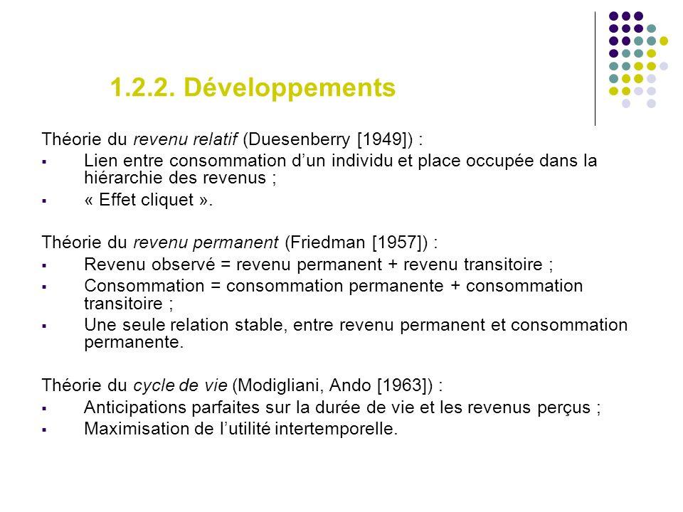 1.2.2. Développements Théorie du revenu relatif (Duesenberry [1949]) :